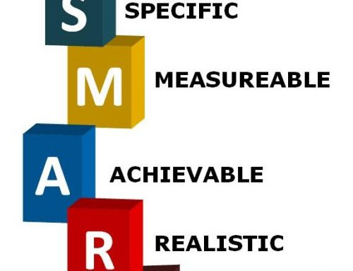 Setting S.M.A.R.T. Goals and Resolutions