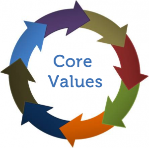 Essential Core Values